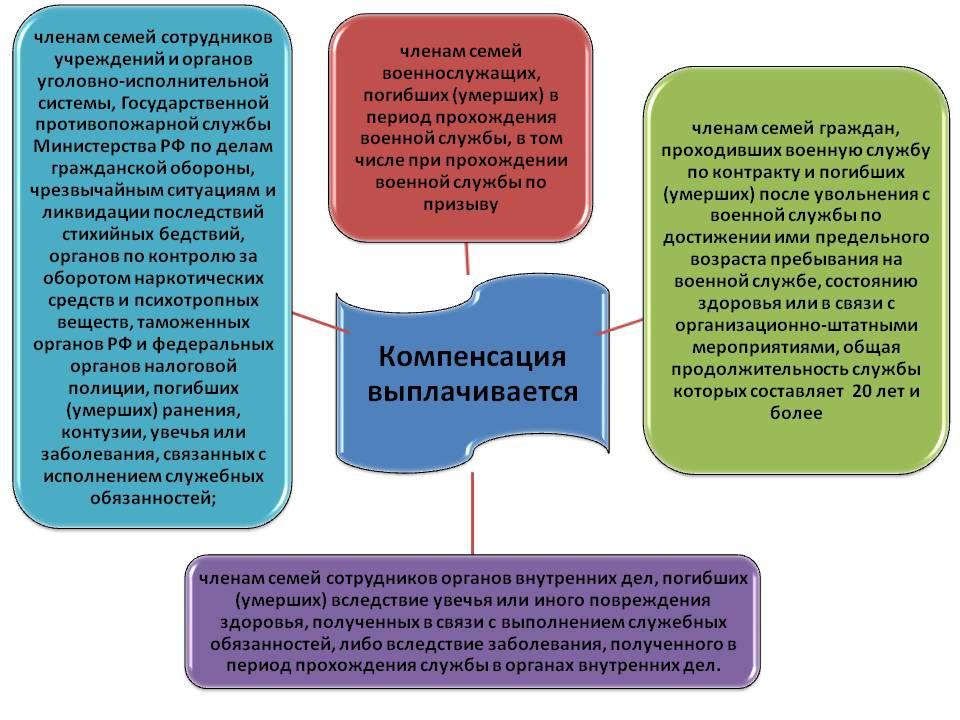 какой льготы работникам ржд и их семьям узбек концертлари Узбекские