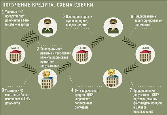 помощь в ипотеке от государства в 2017 году