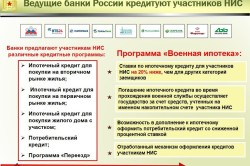 Банки-участники программы НИС