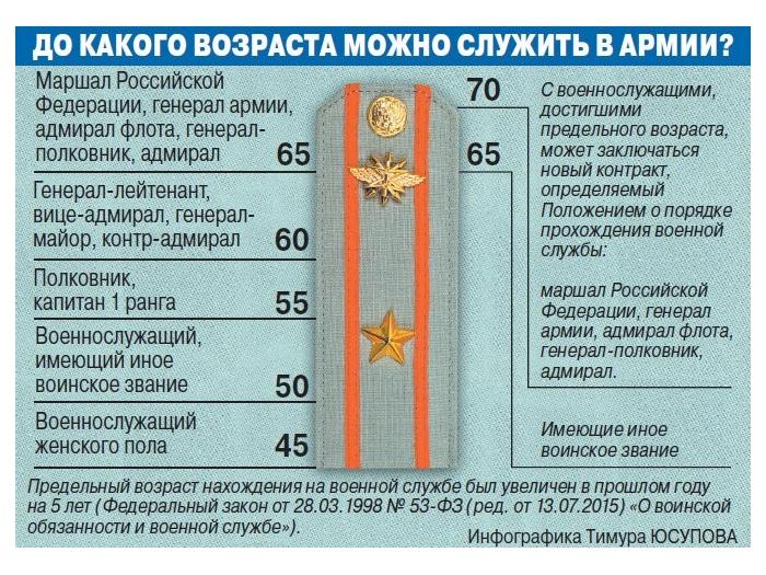 Бланк заявления на пенсию по возрасту украина